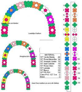 Como hacer un arco de globos de la Doctora Juguetes