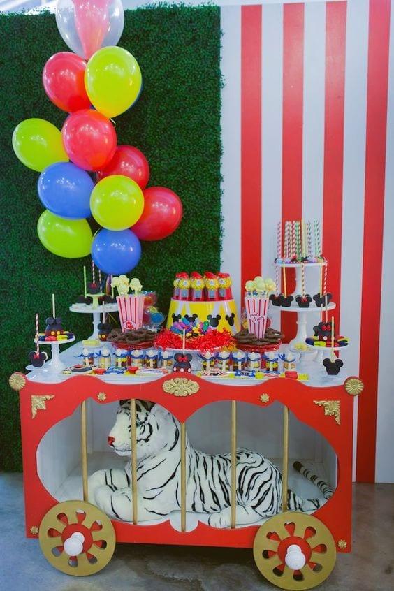 Ideas Para Fiesta Con Tema De Circo 18 Curso De Organizacion Del Hogar Y Decoracion De