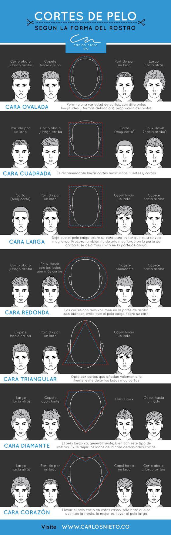 cortes de cabello para hombre segun la forma del rostro