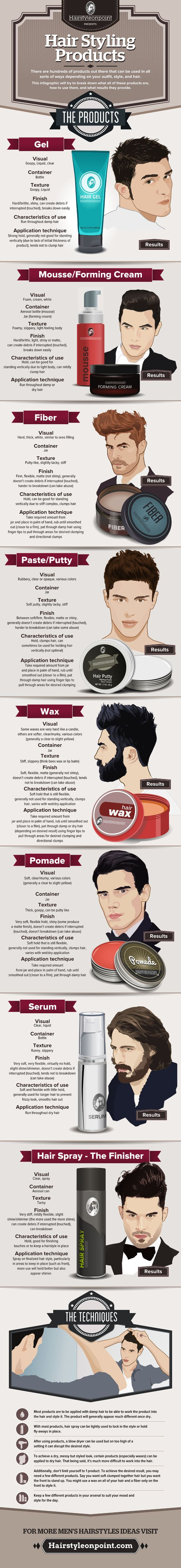 productos para el cuidado del cabello de hombre