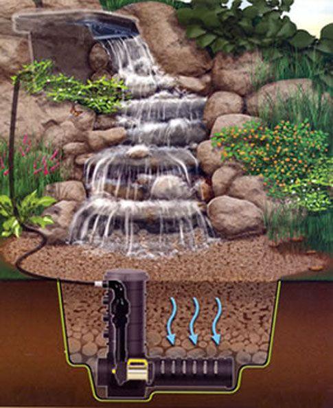 Ideas para remodelar tu jardin 58 curso de for Como remodelar mi jardin