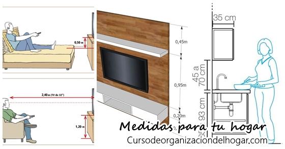Gu a pr ctica con medidas de muebles para la decoraci n de for Muebles para aulas