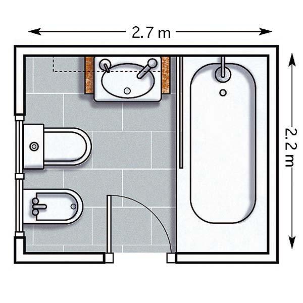 Medidas para un ba o grande con ba era y bidet o sanitario Dimensiones de una banera