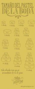 como planificar una boda (3)