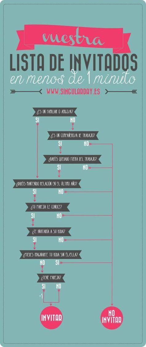 como planificar una boda (4)