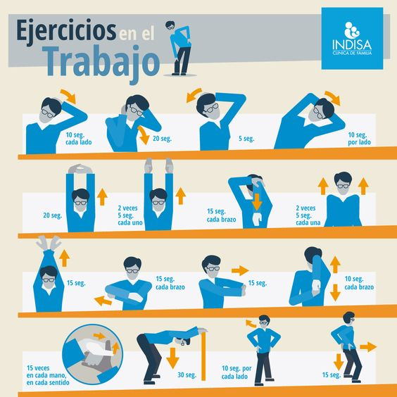 Que es el wellness laboral