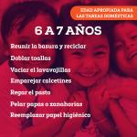 Tabla de quehaceres del hogar para niños