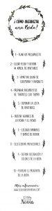 Timeline para organizar tu boda