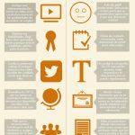 ideas para crear y mejorar tu curriculum vitae