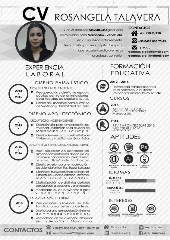 ideas-para-crear-y-mejorar-tu-curriculum-vitae Que Es Un Curriculum Vitae Ejemplos En Espanol on