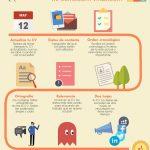 tips para un curriculum vitae exitoso