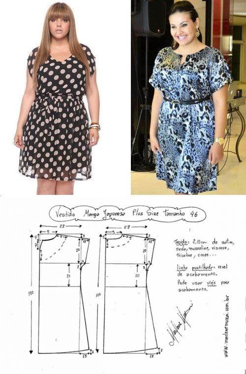 Como hacer vestidos para gorditas paso a paso